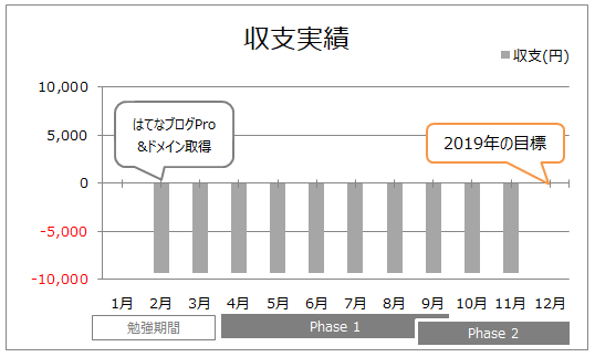 f:id:higurashi-note:20191213144518p:plain