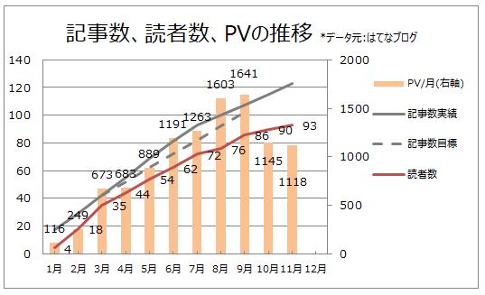 f:id:higurashi-note:20191213144800p:plain