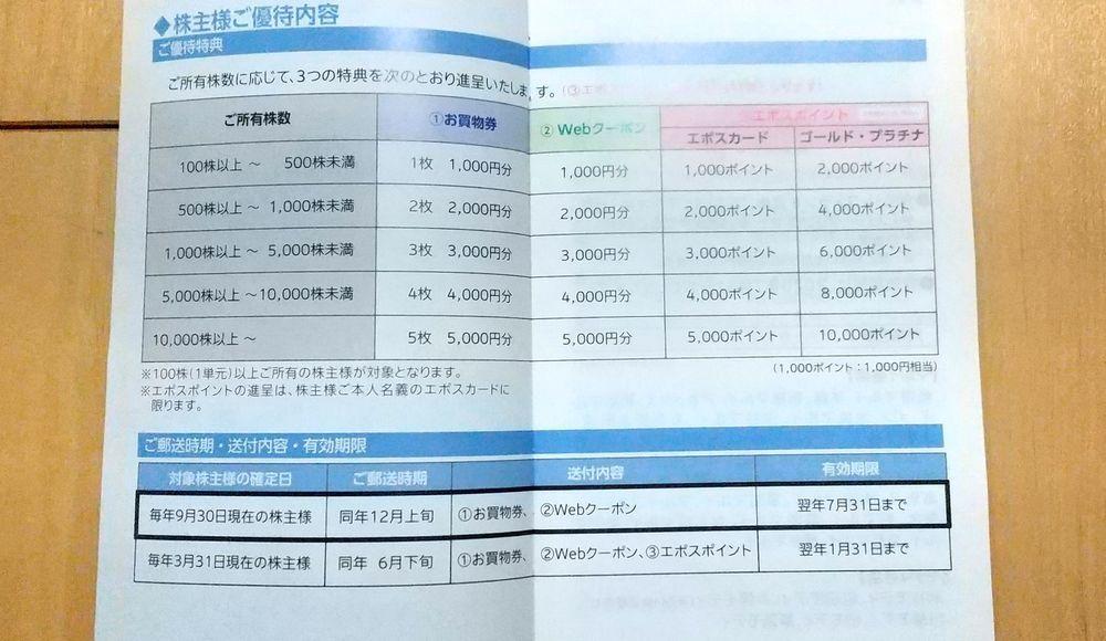 f:id:higurashi-note:20191217155405j:plain
