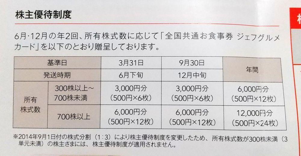 f:id:higurashi-note:20191219173021j:plain