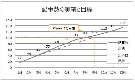 f:id:higurashi-note:20200107123547p:plain