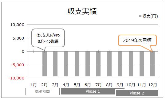 f:id:higurashi-note:20200107124104p:plain