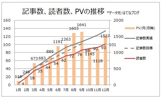f:id:higurashi-note:20200107125239p:plain