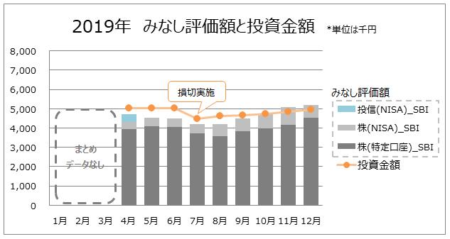 f:id:higurashi-note:20200110162145p:plain