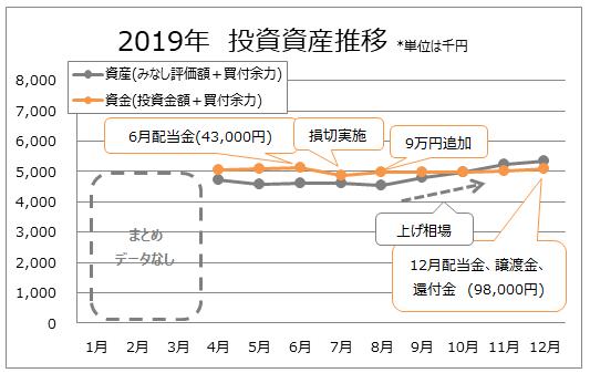 f:id:higurashi-note:20200110163259p:plain