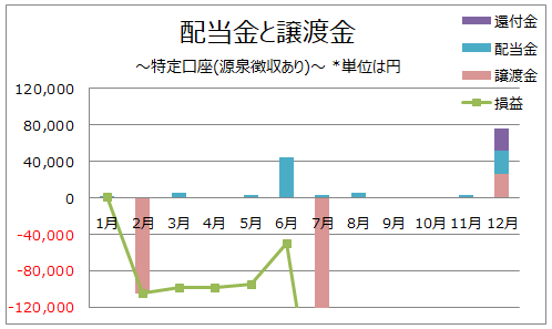 f:id:higurashi-note:20200110165053p:plain