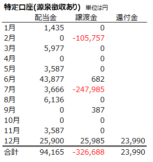 f:id:higurashi-note:20200110170212p:plain
