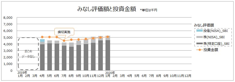 f:id:higurashi-note:20200210171518p:plain