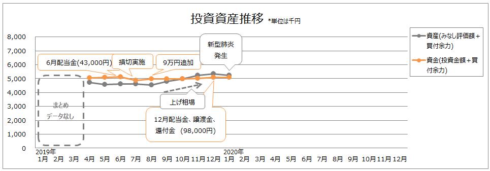 f:id:higurashi-note:20200210172842p:plain