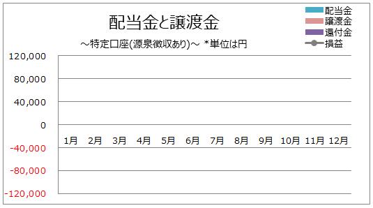 f:id:higurashi-note:20200210174829p:plain