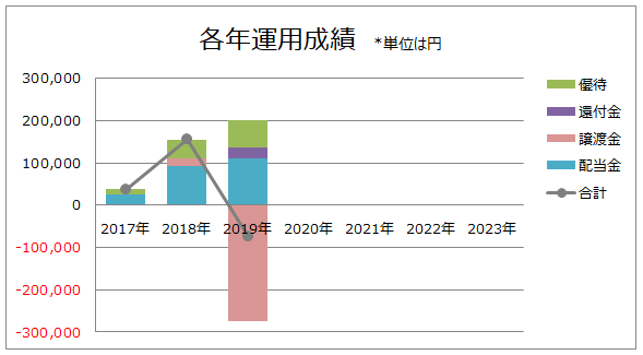 f:id:higurashi-note:20200212164412p:plain