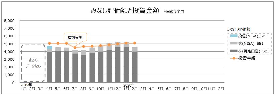 f:id:higurashi-note:20200311142301p:plain