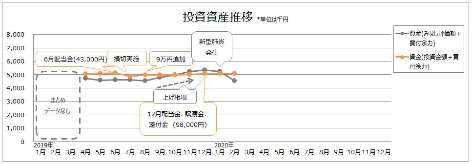 f:id:higurashi-note:20200311143230p:plain