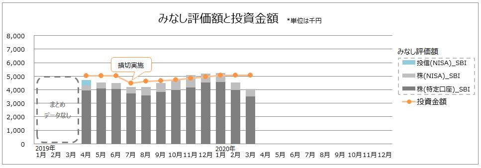 f:id:higurashi-note:20200408114349p:plain
