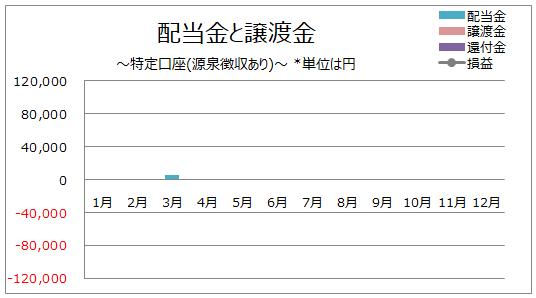 f:id:higurashi-note:20200410110412p:plain