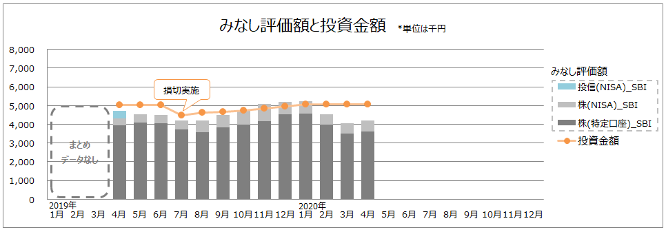 f:id:higurashi-note:20200525164529p:plain