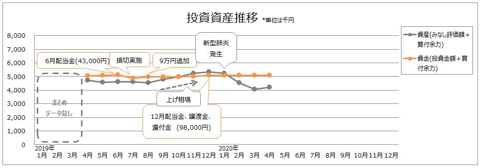 f:id:higurashi-note:20200525210621p:plain