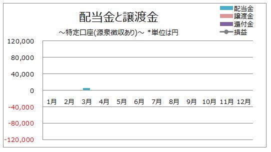 f:id:higurashi-note:20200525212056p:plain