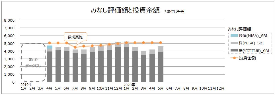 f:id:higurashi-note:20200617214240p:plain
