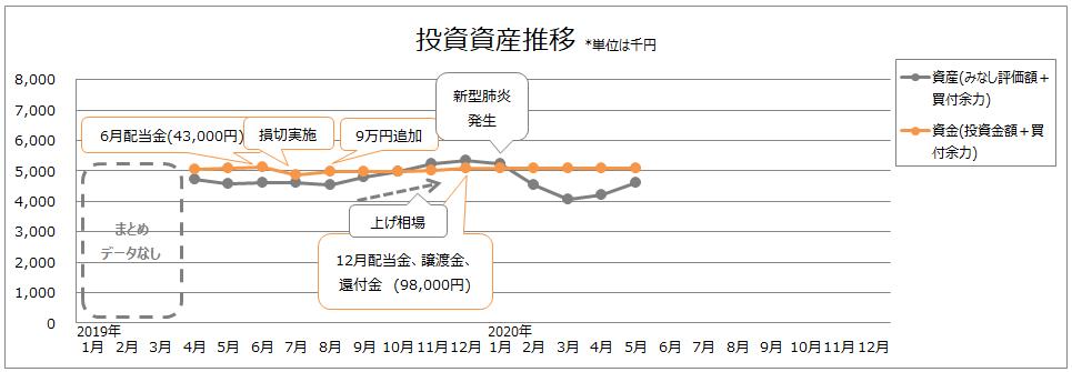 f:id:higurashi-note:20200617215009p:plain