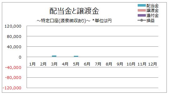 f:id:higurashi-note:20200617220421p:plain