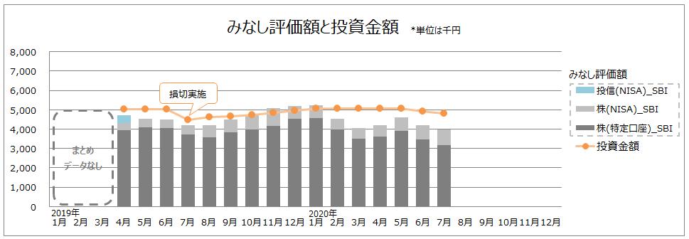 f:id:higurashi-note:20200830214912p:plain