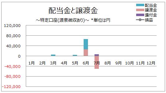 f:id:higurashi-note:20200830215816p:plain