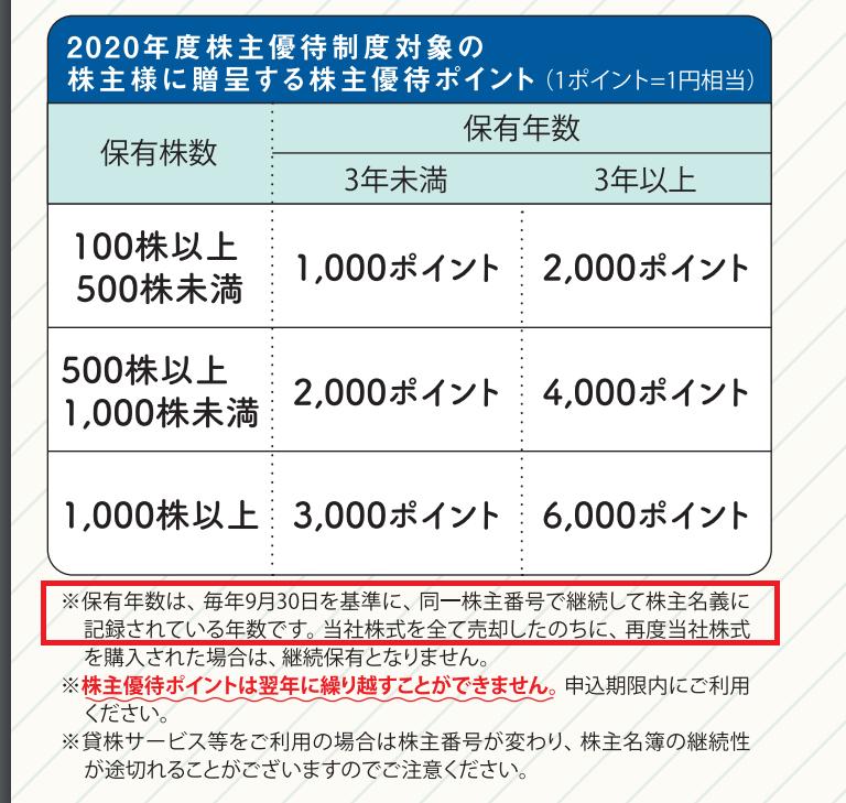 f:id:higurashi-note:20210901224415p:plain