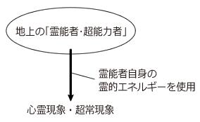 f:id:higurasi101:20171002175444p:plain