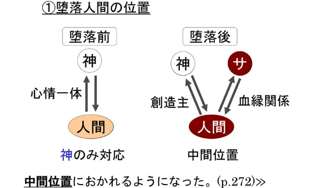 f:id:higurasi101:20190619120945p:plain