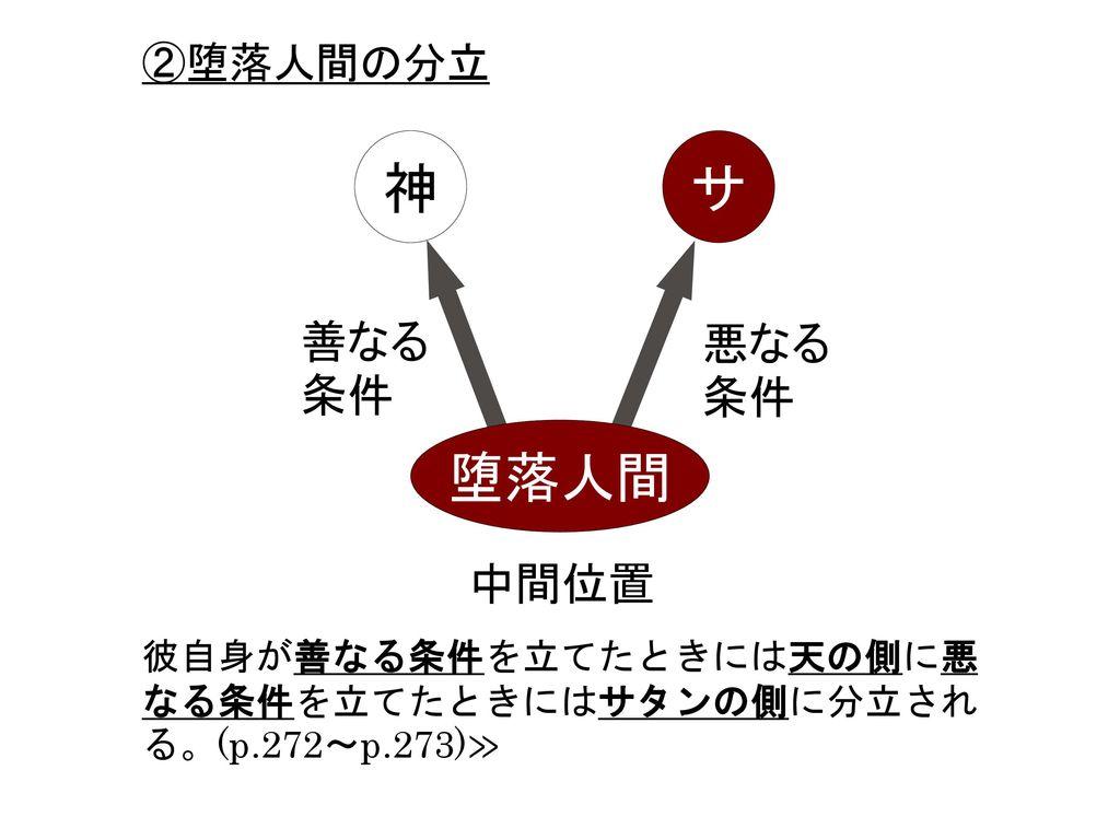 f:id:higurasi101:20190619121025p:plain