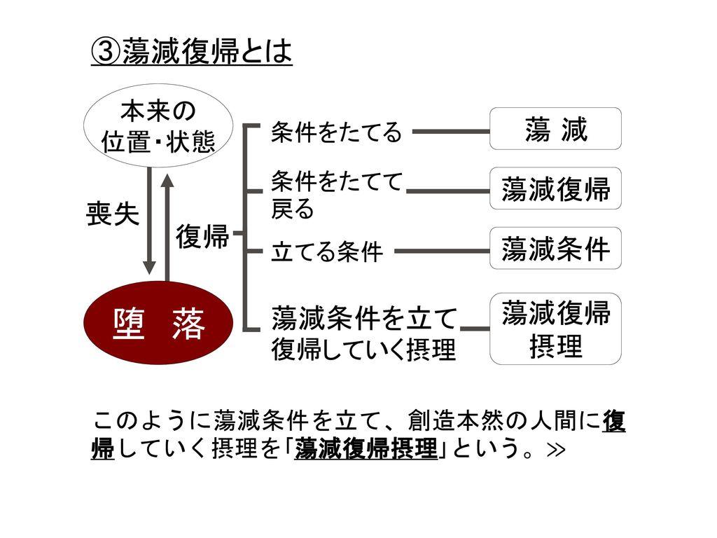 f:id:higurasi101:20190619121203p:plain