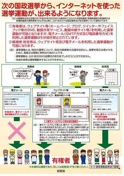 f:id:hihararara:20190420171744j:plain