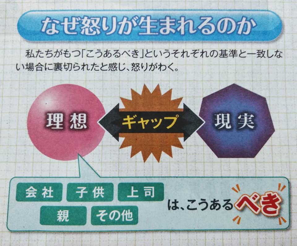 f:id:hihararara:20190425204214j:plain