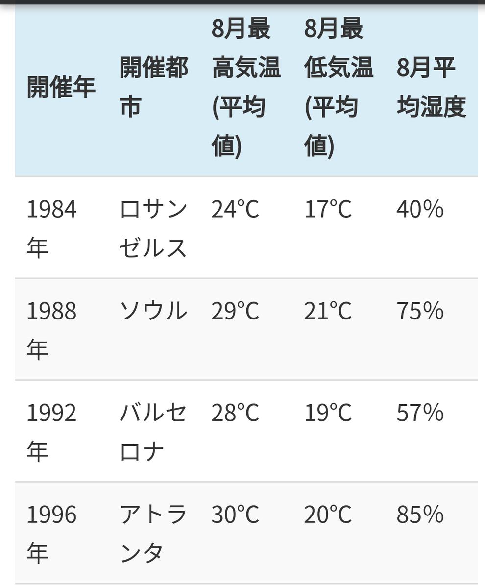 f:id:hihararara:20190915202116p:plain