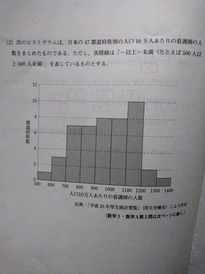 f:id:hihararara:20200105215009j:plain