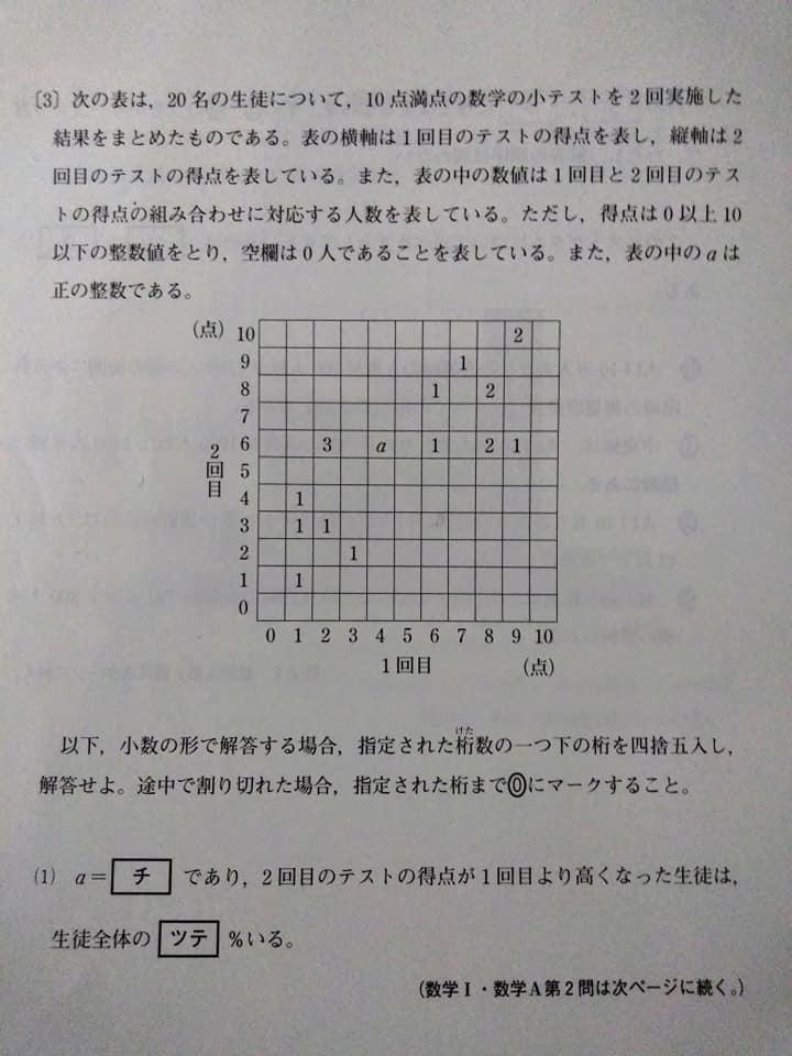 f:id:hihararara:20200105215026j:plain
