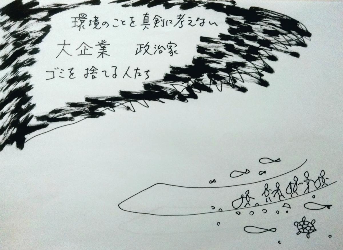 f:id:hihararara:20200119153302j:plain