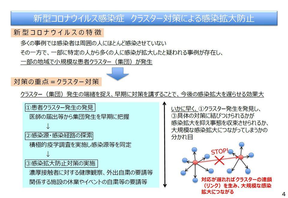 f:id:hihararara:20200226202014j:plain