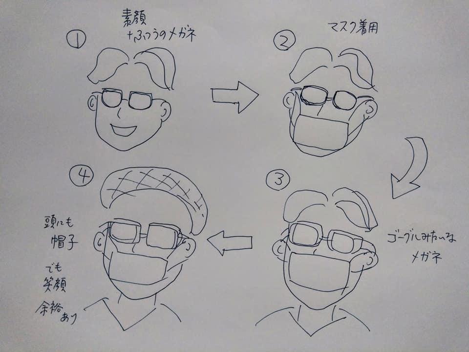 f:id:hihararara:20200424195731j:plain