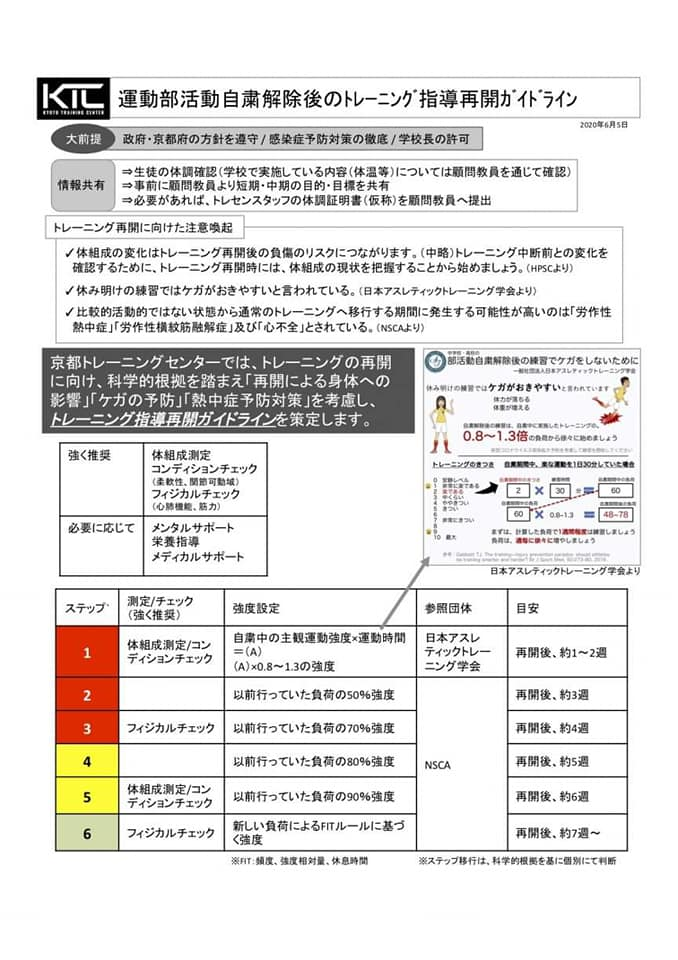 f:id:hihararara:20200615131114j:plain