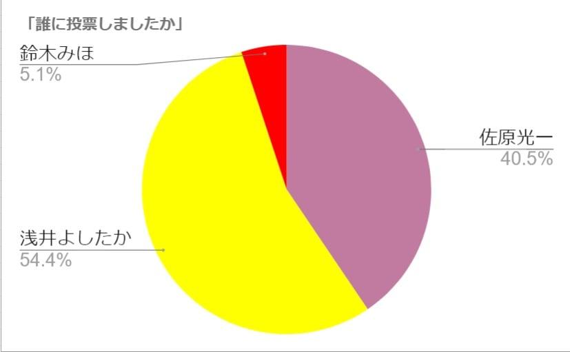 f:id:hihararara:20201109164056j:plain