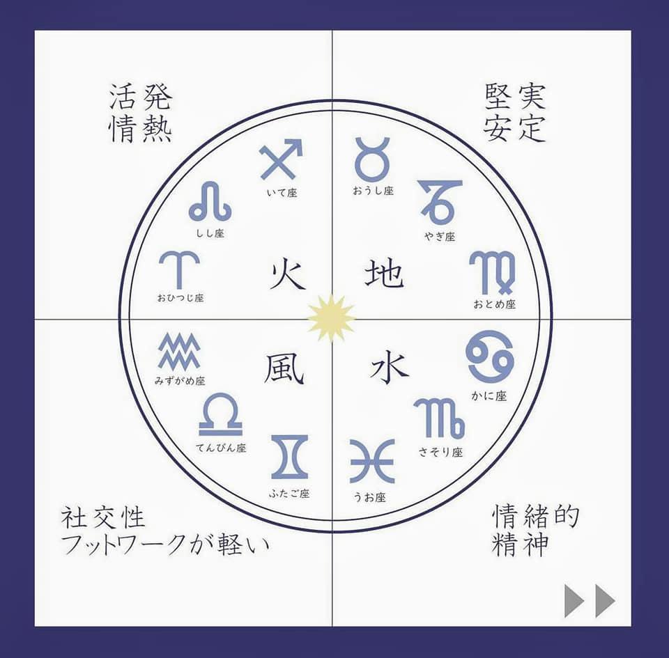 f:id:hihararara:20210115223030j:plain
