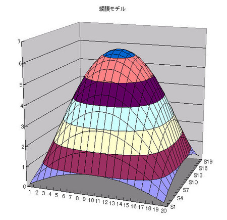 f:id:hihi01:20070215092631j:image