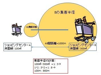 f:id:hihi01:20080305184522:image