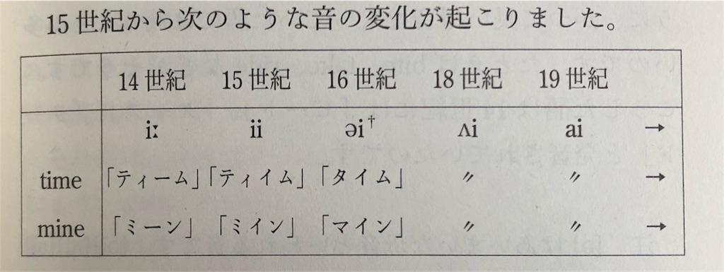 f:id:hihi01:20180619063943j:image