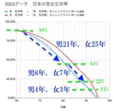 f:id:hihi01:20200419215904p:plain