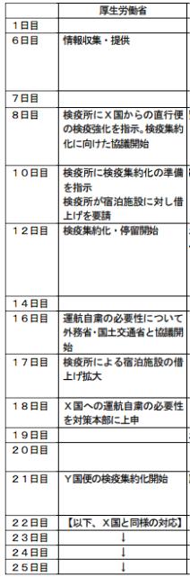 f:id:hihi01:20200429180433p:plain