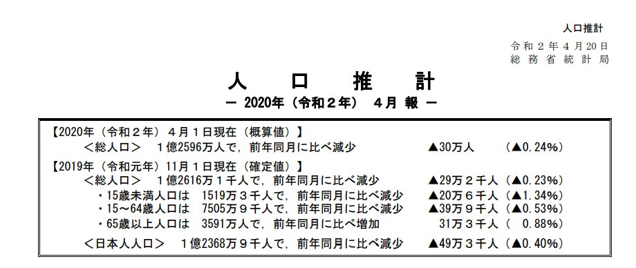 f:id:hihi01:20200506100231j:plain