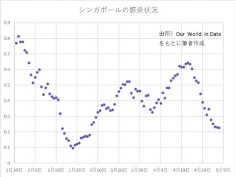 f:id:hihi01:20200527124117p:plain